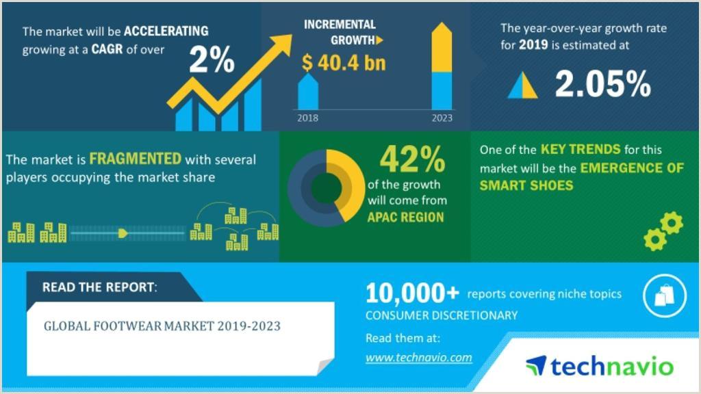 Global Footwear Market 2019 2023