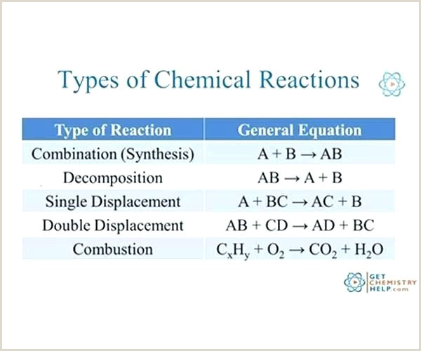 Types Of Chemical Reaction Worksheet Chemical Reaction Worksheets for Elementary