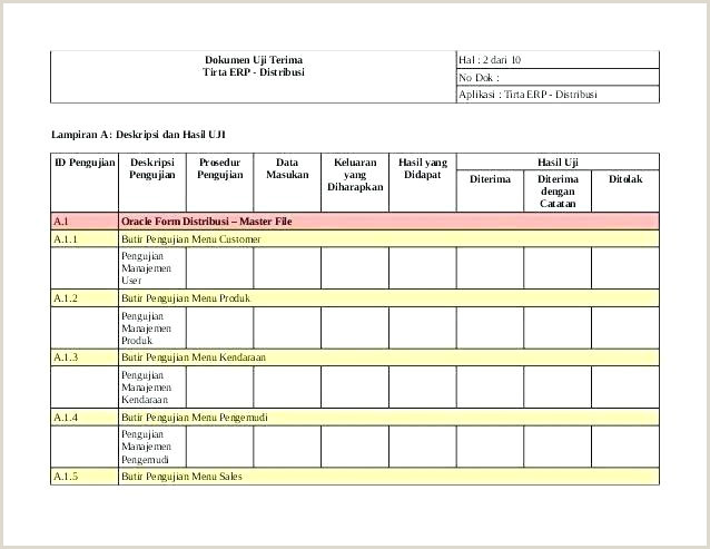 Free Download Test Strategy Template Report Format Sample