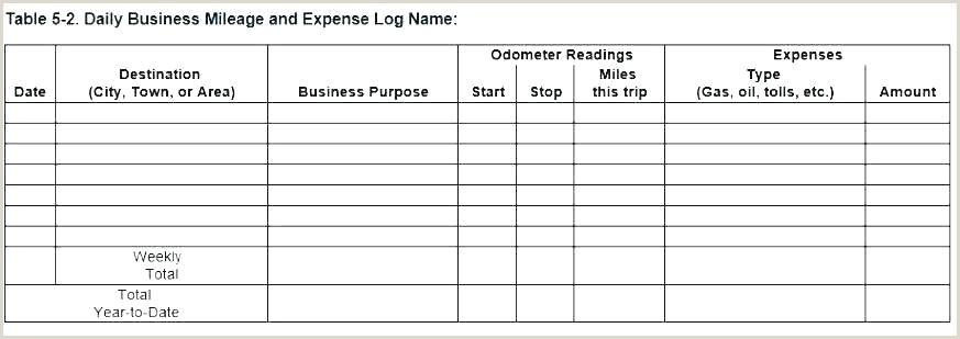 Vehicle Log Sheet Excel Mileage Sheet Template