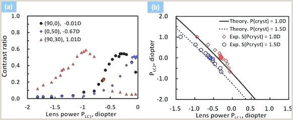 Flow Chart Templates Beautiful Diagram Template Flowchart