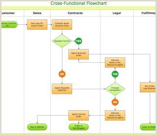 Flowcharts Business Process Flow Chart Visio Samples