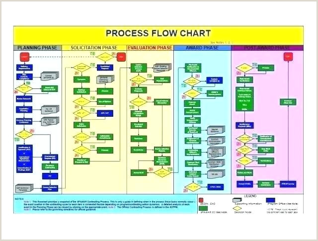 Visio Cross Functional Flowchart Examples Process Flow Chart Template Visio
