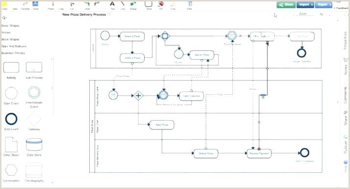 Visio Cross Functional Flowchart Inspirational ¢Ë†Å¡ Process