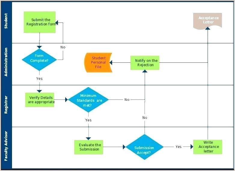 visio cross functional flowchart template – musacreative
