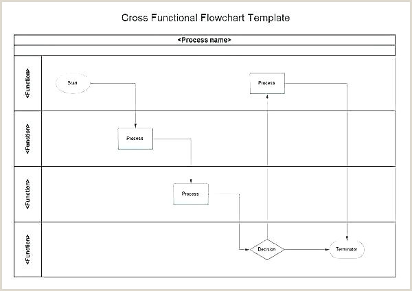 Cross Functional Flowchart Template Examples Flow References