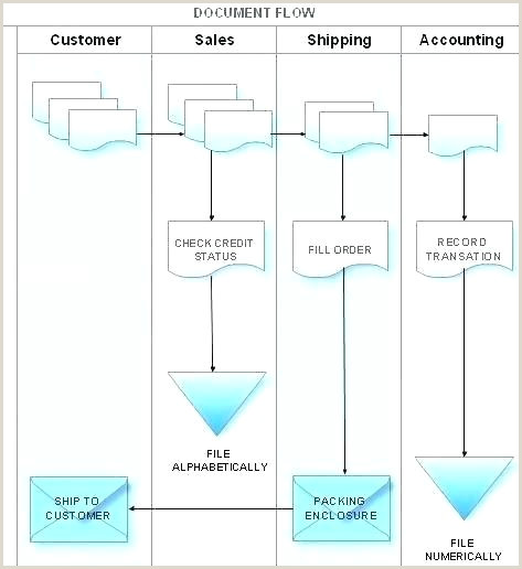 Visio Cross Functional Flowchart Template Visio Cross Functional Flowchart Template