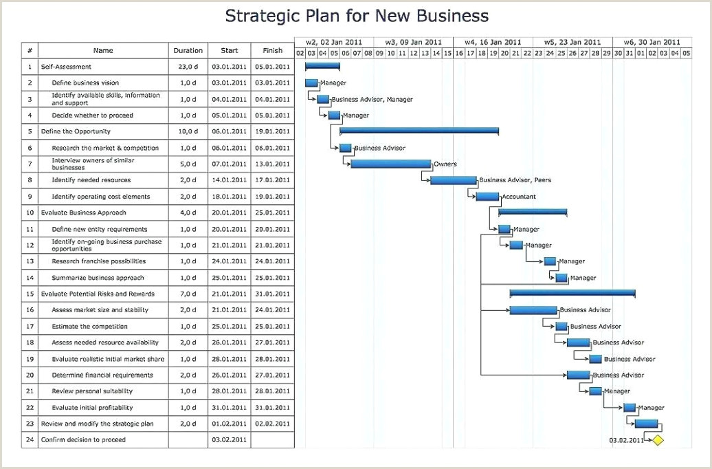 Visio Data Flow Diagrams 19 Expert Microsoft Flow Chart Program