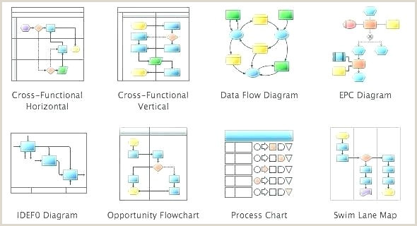process flow diagram visio template – naomijorge