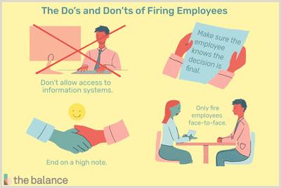 10 Things You Should Never Do When Firing an Employee