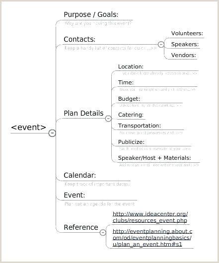 Wedding Decorator Contract Sample Wedding Coordinator Contract Template