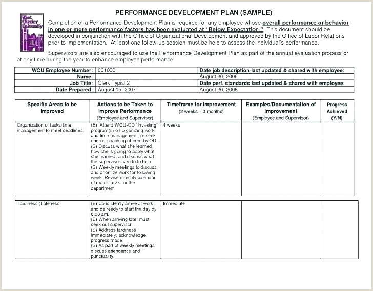 Work Breakdown Structure Examples Excel Build the Right Ms Project Better Ms Project Free Chart