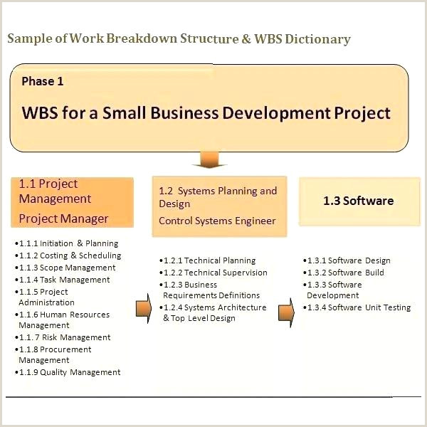 Work Breakdown Structure Templates Free Template Lab Free