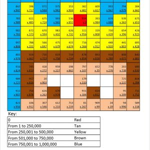 Color by Number Multiplication Worksheets Pdf