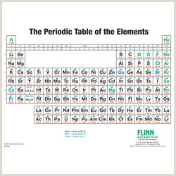 Color by Number Periodic Table Worksheet Answers