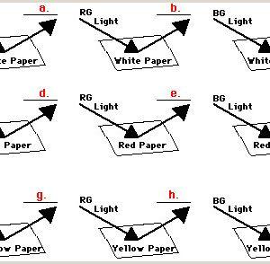 Color by Number Waves Worksheet