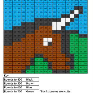 Color by Number Worksheets Pixel