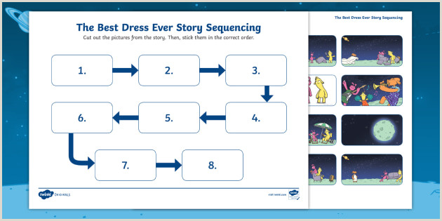Easter Story Sequencing Worksheets Ks2