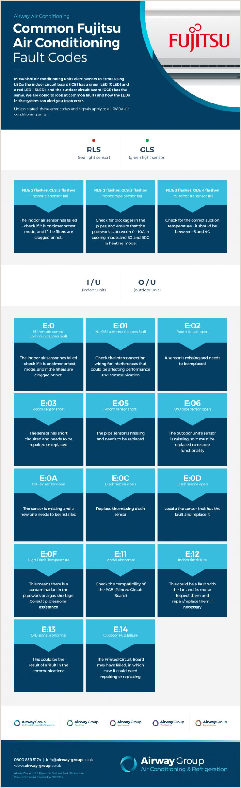 30 Best Business Cards Thank You Messages Fujitsu Air Conditioning Fault Codes Explained [infographic
