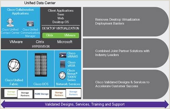 Banner Trade Show Flashstack Data Center With Citrix Xendesktop 7 15 And