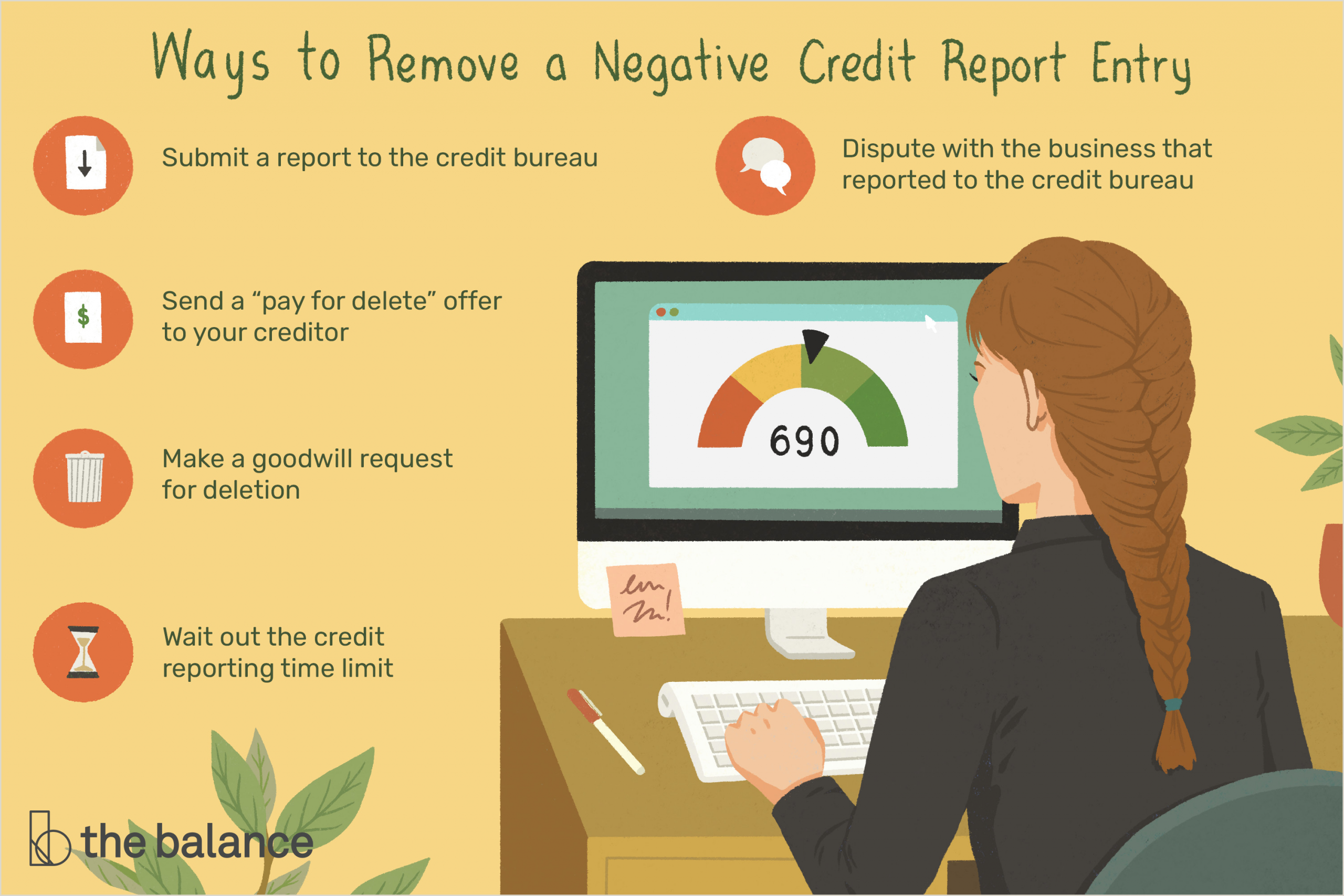 Best Business Cards For Fair Credict Strategies To Remove Negative Credit Report Entries