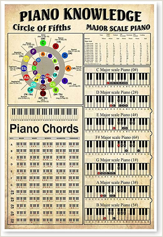 Best Business Cards For Piano Teacher Desdirect Store Piano Knowledge Circle Of Fifths Major Scale Piano Piano Chords Print Poster White Satin Portrait Poster Wall Art Home