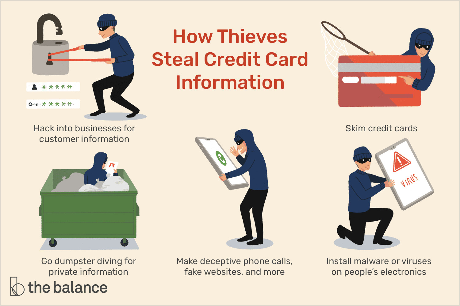 Best Business Cards Redit How Credit Card Information Is Stolen And What To Do