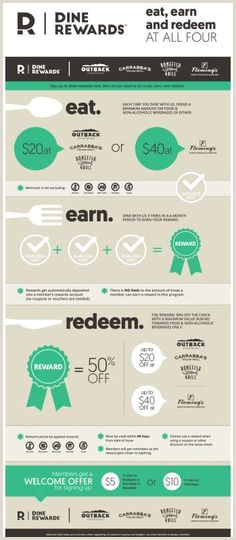 Best Business Cards To Earn Points At Restaurants 20 Best Loyalty Program Images