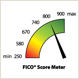 Best Business Cards With 670 Credit Score Fico Credit Score