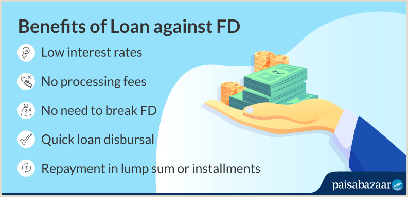 Business Card Details Loan Against Fd Fixed Deposit & Overdraft Against Fd 2020