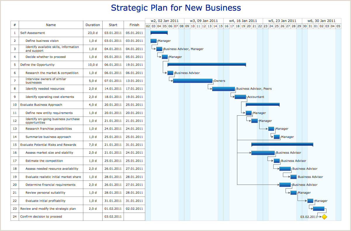 Business Line Card Examples Conceptdraw Samples