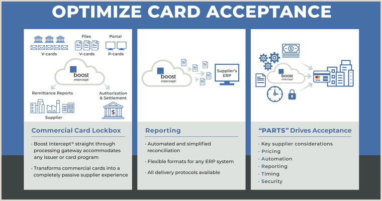 Businesses Cards Boost Payment Solutions Partners With Bmo Harris On