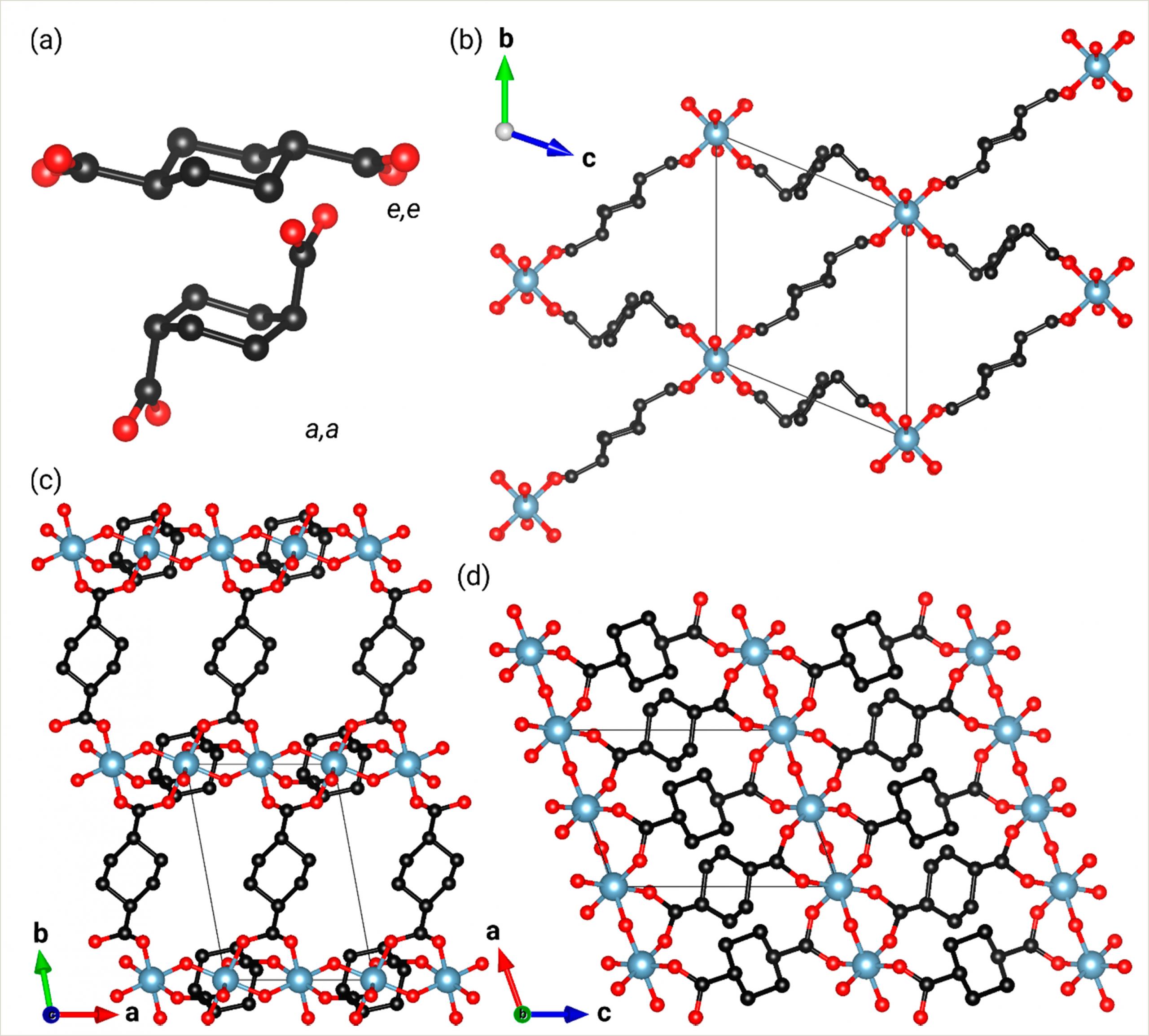 Free Pull Up Samples Usa Nanomaterials Free Full Text