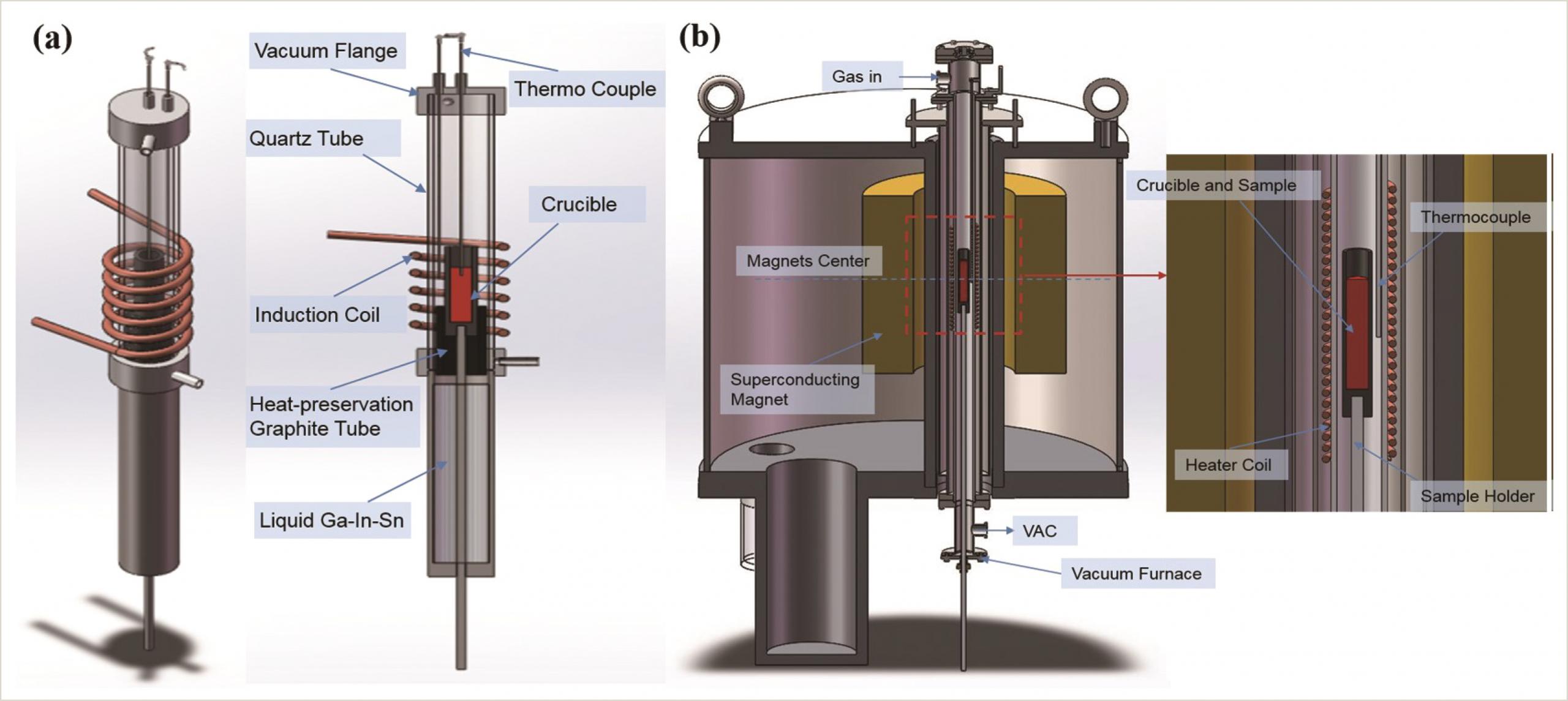 Horizontal Banner Holder Nanomaterials Free Full Text