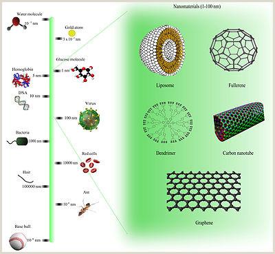Makeup Business Cards Ideas Nanotechnology