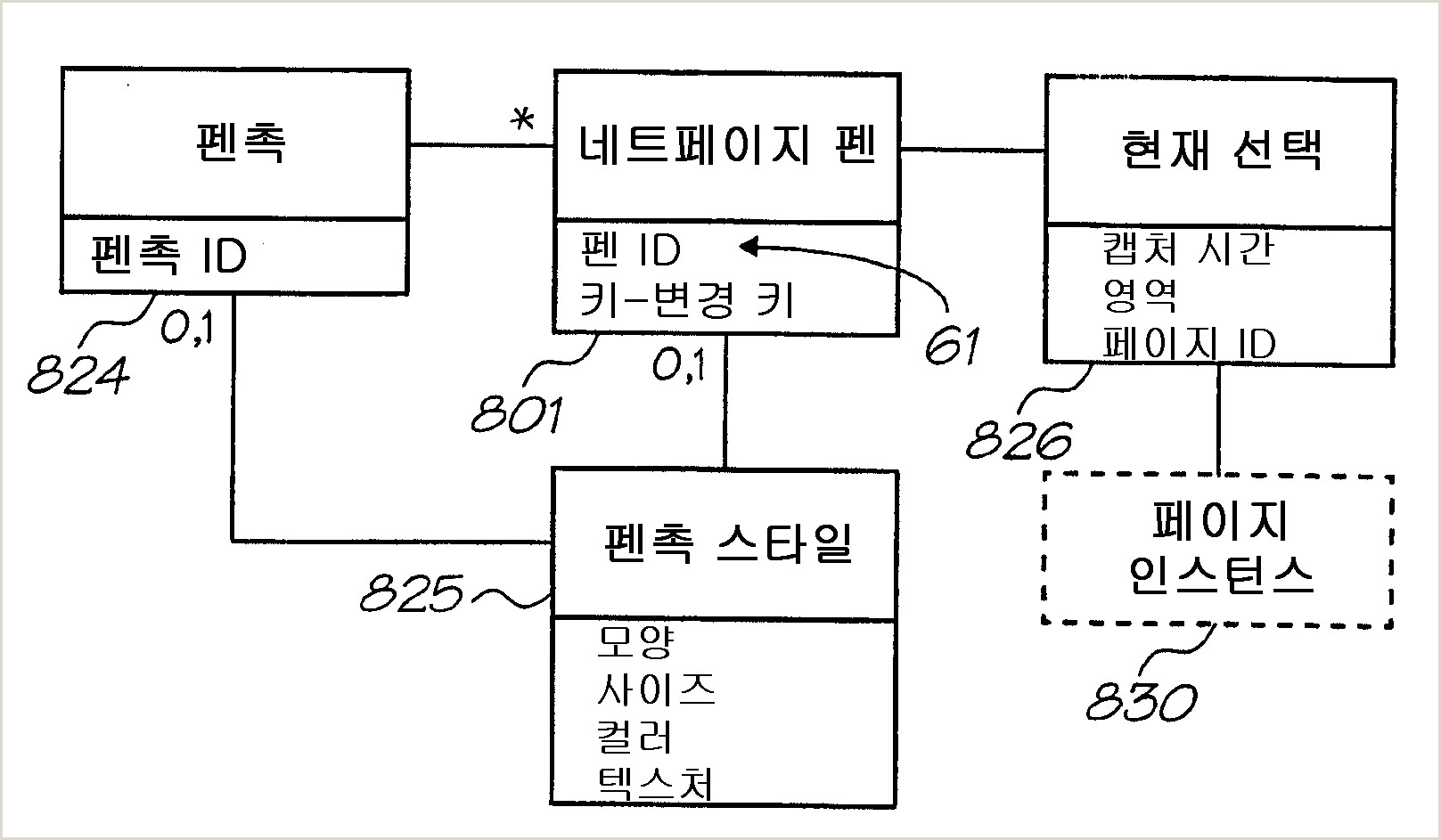 Partner Title On Business Card Kr B1 Puter System Control With User Data Via
