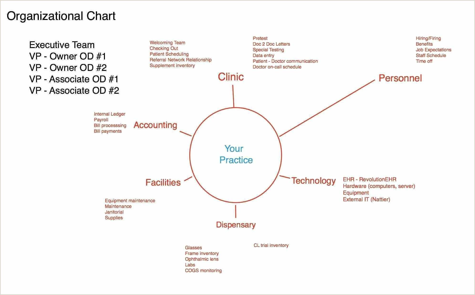 Presentation Card Template Powerpoint Blank Worksheet