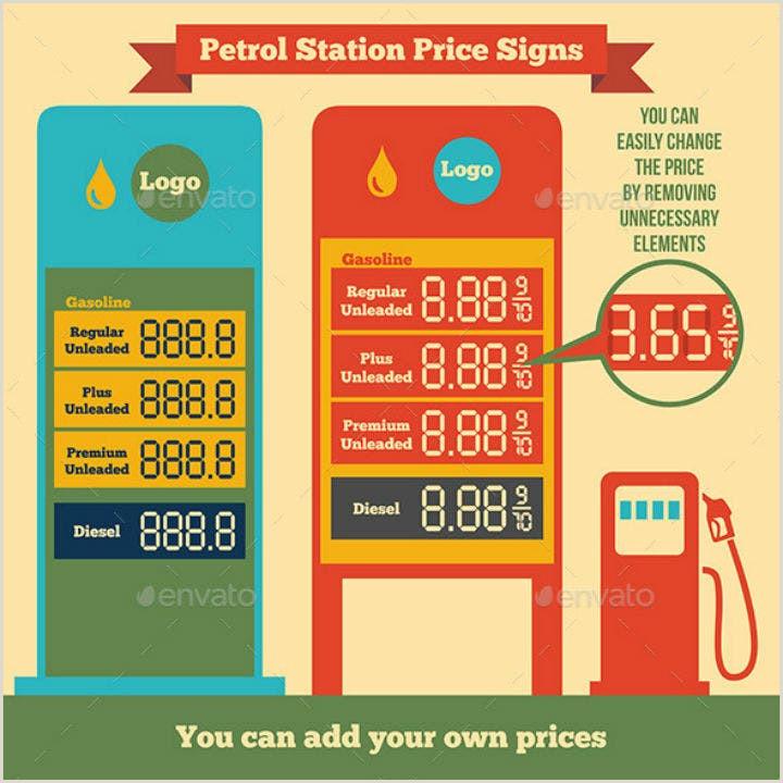Price Signs Template 14 Price Signage Designs & Templates Psd Ai