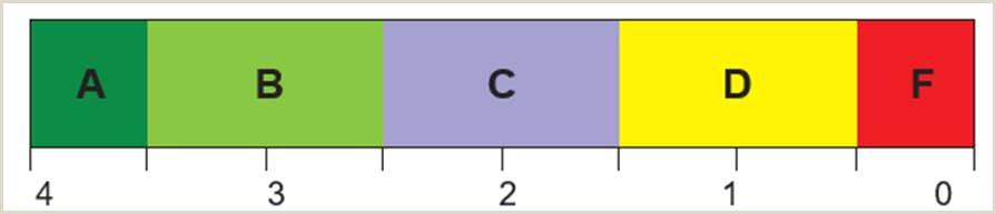 Qr Code On Business Card Good Or Bad Gs1 Datamatrix Guideline