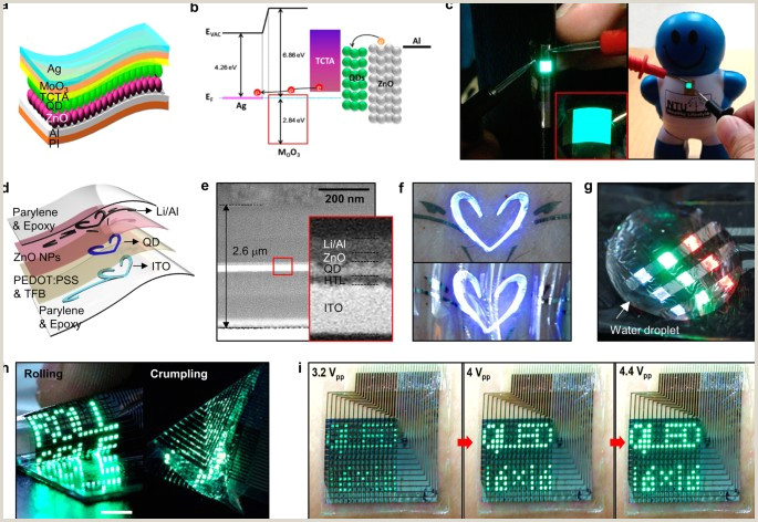 Stand Alone Display Boards Flexible Quantum Dot Light Emitting Diodes For Next