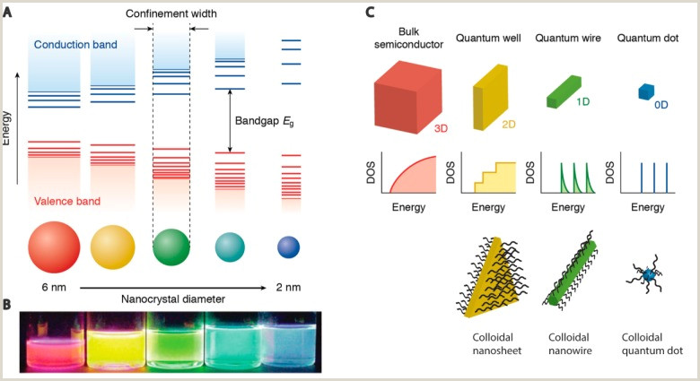 Standing Banner Dimensions Ultrathin E And Two Dimensional Colloidal Semiconductor