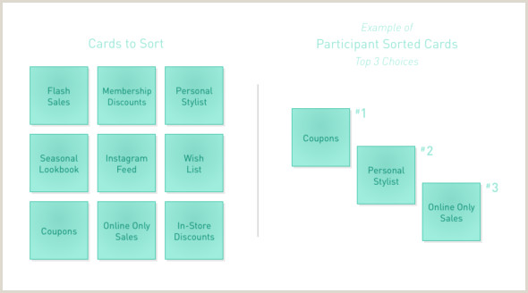 Suggestion Cards Examples Card Sorting – A Design Thinking Activity For User Research