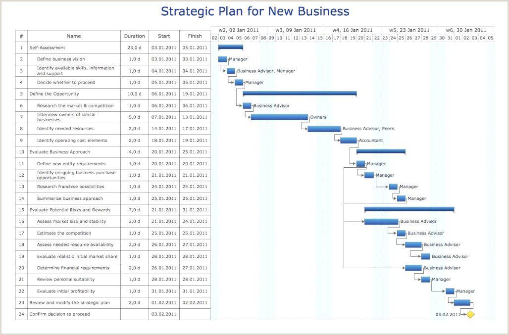 Template Business Cards Senarai Terbesar Business Poster Yang Meletup Dan Boleh Di