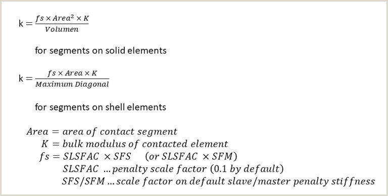 The Word Element Card  Is An Example Of A: Contact Modeling In Ls Dyna — Wel E To The Ls Dyna Support