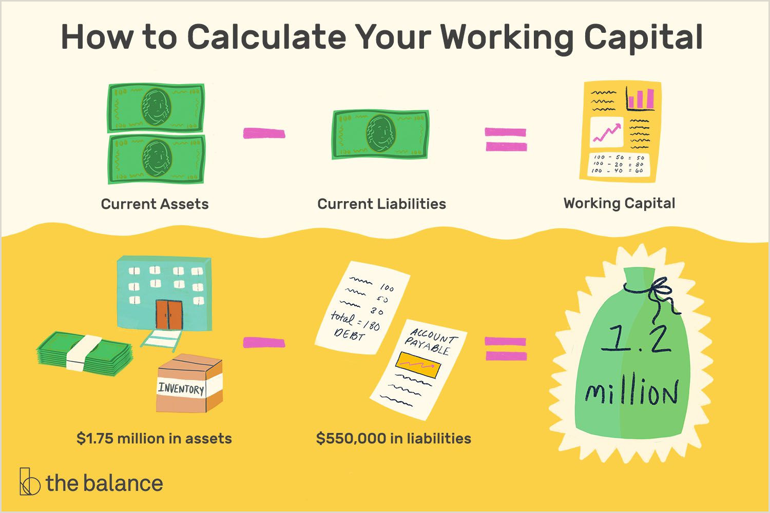 The Word Element Card  Is An Example Of A: How To Calculate Working Capital On The Balance Sheet