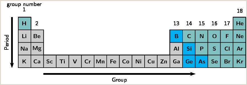 The Word Element Card  Is An Example Of A: The Arrangement Of The Elements The Periodic Table