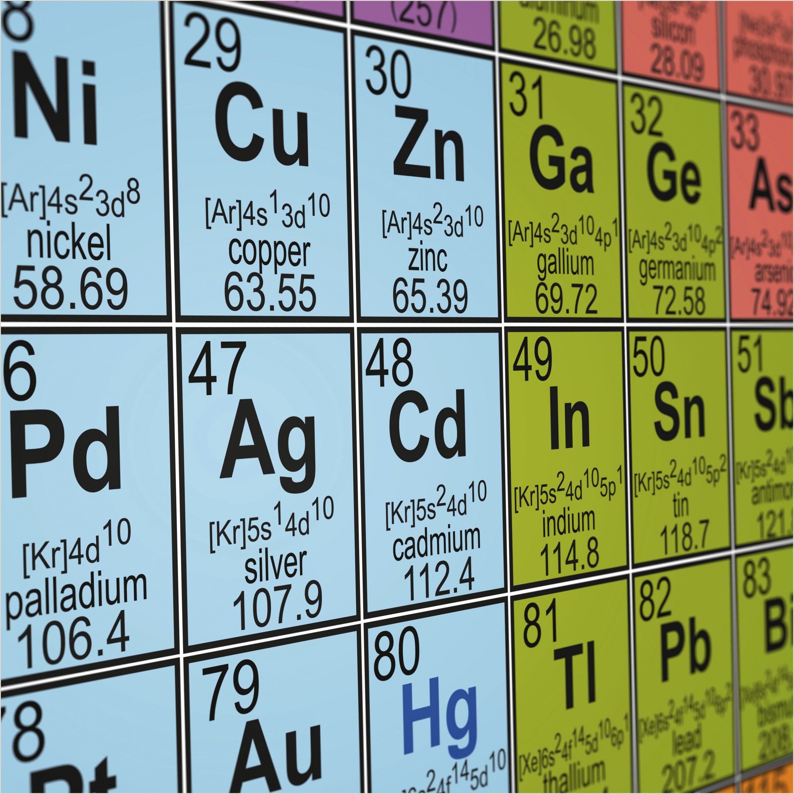 The Word Element Card  Is An Example Of A: What The Numbers On The Periodic Table Mean