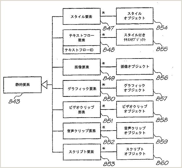 Unique Computer Programmer Business Cards Jp B2 Method And System For Facsimile Transmission