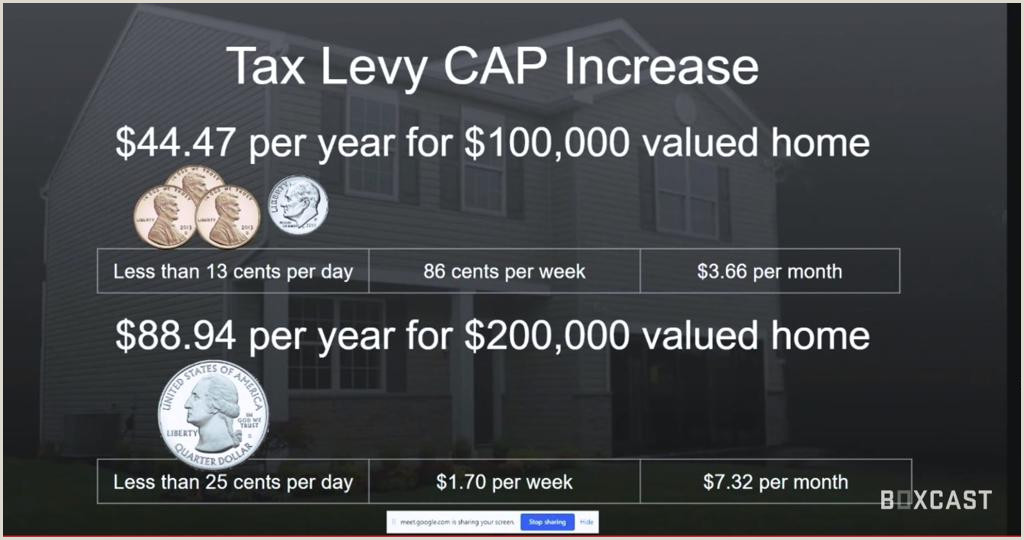 Unique Liberty Tax Business Cards Most Tax Rates Up For Residents In Greater Egg Harbor