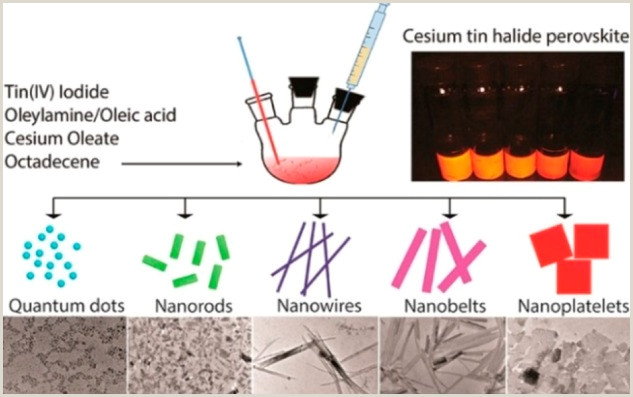 Vertical Banner Design Metal Halide Perovskite Nanocrystals Synthesis Post